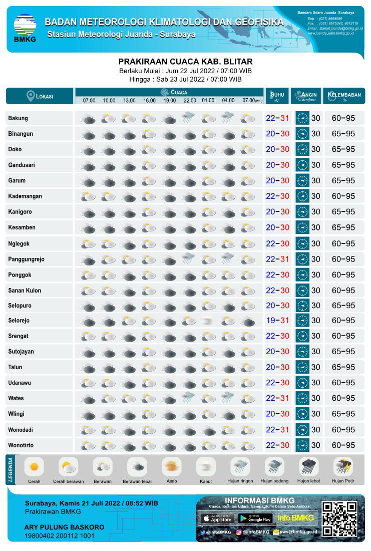 Prakiraan Cuaca Harian Tiap 3 Jam Sekali di Kabupaten Blitar yang meliputi 18 Kecamatan antara lain :  Bakung,  Binangan,  Doko,  Gandusari,  Garum,  Kademangan,  Kanigoro,  Kesamben,  Nglegok,  Panggungrejo,  Ponggok,  Sanan Kulon,  Selopuro,  Selorejo,  Srengat,  Sutojayan,  Talun,  Udanawu,  Wates,  Wlingi, Parkiraan Cuaca Harian Tiap 3 Jam Sekali yang meliputi prakiraan 1. kondisi cuaca : Cerah, Cerah Berawan, Berawan, Udara Kabur, Berawan Tebal, Asap, Kabut, Hujan Lokal, Hujan, Hujan Sedang, Hujan Lebat, Hujan Petir 2. prakiraan suhu, 3. prakiraan arah angin dari dan kecepatan 4. prakiraan kelembaban Parkiraan Cuaca Harian Tiap 3 Jam Sekali setiap hari pada Pukul : 07.00 WIB, 10.00 WIB, 13.00 WIB, 16.00 WIB, 19.00 WIB, 22.00 WIB, 01.00 WIB, 04.00 WIB, 07.00 WIB