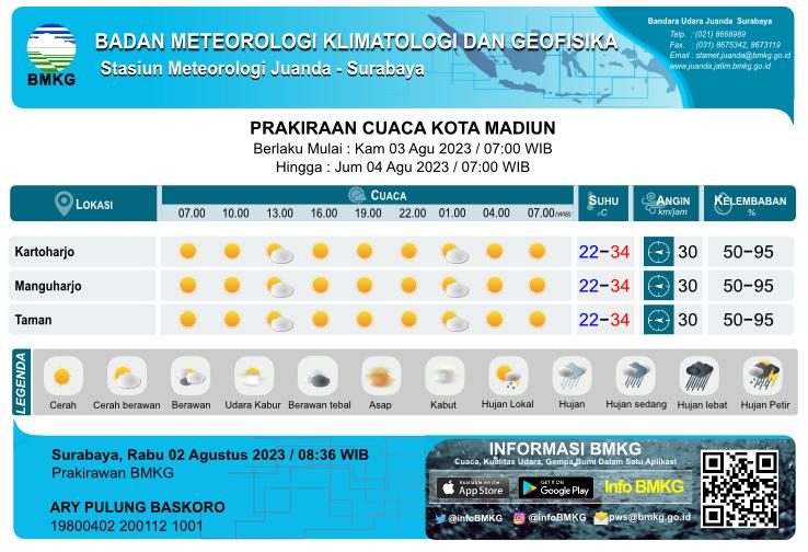 Prakiraan Cuaca Besok Hari Tiap 3 Jam Sekali di Kota Madiun yang meliputi 3 Kecamatan antara lain :  Kartoharjo,  Manguharjo,  Taman, Parkiraan Cuaca Besok Hari Tiap 3 Jam Sekali yang meliputi prakiraan 1. kondisi cuaca : Cerah, Cerah Berawan, Berawan, Udara Kabur, Berawan Tebal, Asap, Kabut, Hujan Lokal, Hujan, Hujan Sedang, Hujan Lebat, Hujan Petir 2. prakiraan suhu, 3. prakiraan arah angin dari dan kecepatan 4. prakiraan kelembaban Parkiraan Cuaca Besok Hari Tiap 3 Jam Sekali setiap hari pada Pukul : 07.00 WIB, 10.00 WIB, 13.00 WIB, 16.00 WIB, 19.00 WIB, 22.00 WIB, 01.00 WIB, 04.00 WIB, 07.00 WIB