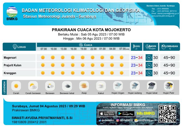 Prakiraan Cuaca Besok Hari Tiap 3 Jam Sekali di Kota Mojokerto yang meliputi 3 Kecamatan antara lain :  Magersari,  Prajurit Kulon,  Kranggan, Parkiraan Cuaca Besok Hari Tiap 3 Jam Sekali yang meliputi prakiraan 1. kondisi cuaca : Cerah, Cerah Berawan, Berawan, Udara Kabur, Berawan Tebal, Asap, Kabut, Hujan Lokal, Hujan, Hujan Sedang, Hujan Lebat, Hujan Petir 2. prakiraan suhu, 3. prakiraan arah angin dari dan kecepatan 4. prakiraan kelembaban Parkiraan Cuaca Besok Hari Tiap 3 Jam Sekali setiap hari pada Pukul : 07.00 WIB, 10.00 WIB, 13.00 WIB, 16.00 WIB, 19.00 WIB, 22.00 WIB, 01.00 WIB, 04.00 WIB, 07.00 WIB